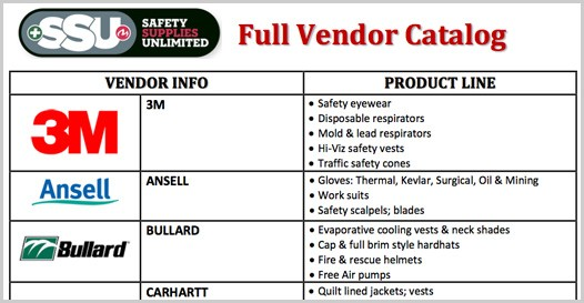Safety-supplies-vendor-catalog